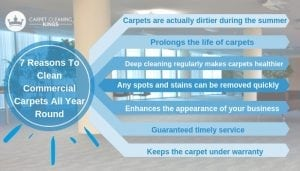 7 Reasons To Clean Commercial Carpets All Year Round