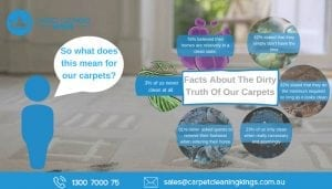 Facts About The Dirty Truth Of Our Carpets (1)
