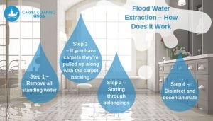 Flood Water Extraction – How Does It Work