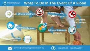 What To Do In The Event Of A Flood