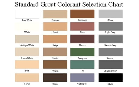 grout recolouring service