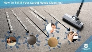 How To Tell If Your Carpet Needs Cleaning_