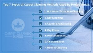 Top 7 Types of Carpet Cleaning Methods Used by Professionals