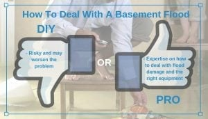 How To Deal With A Basement Flood (1)