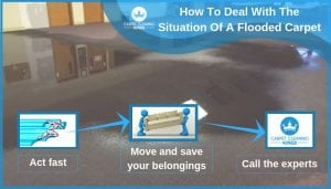 How To Deal With The Situation Of a Flooded Carpet