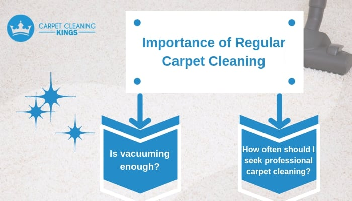 Importance of Regular Carpet CleaningImportance of Regular Carpet Cleaning