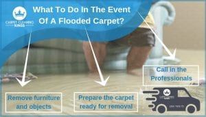 What To Do In The Event Of A Flooded Carpet_